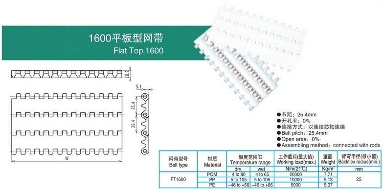 1600平板型網帶.jpg