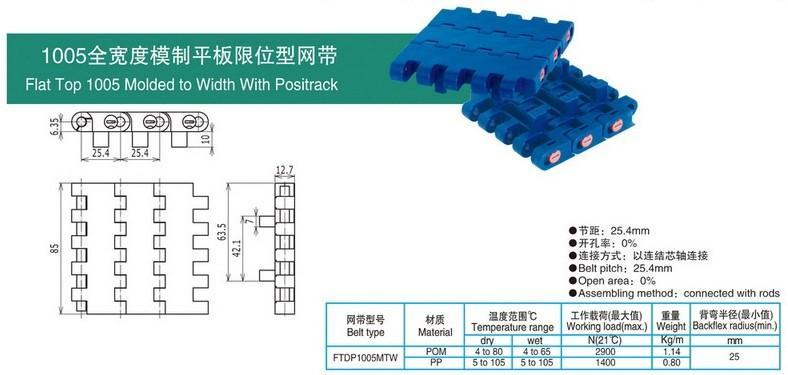 1005全宽度模制平板限位型网带(85宽).jpg