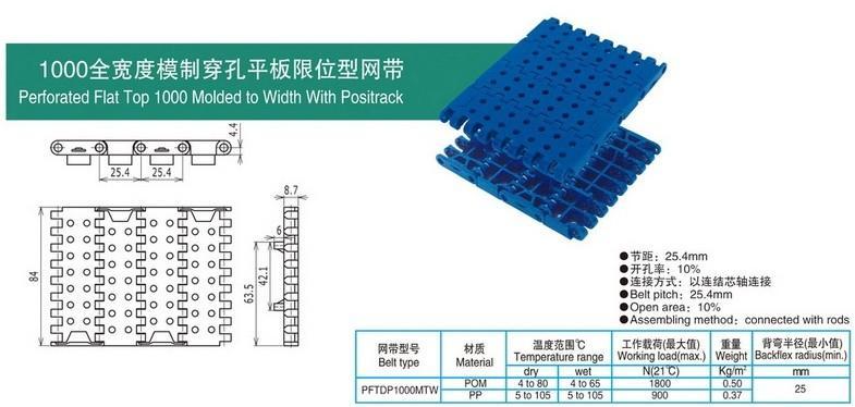 1000全宽度模制穿孔平板限位型网带(84宽).jpg