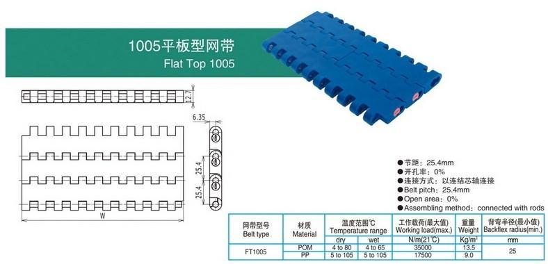 1005平板型网带.jpg