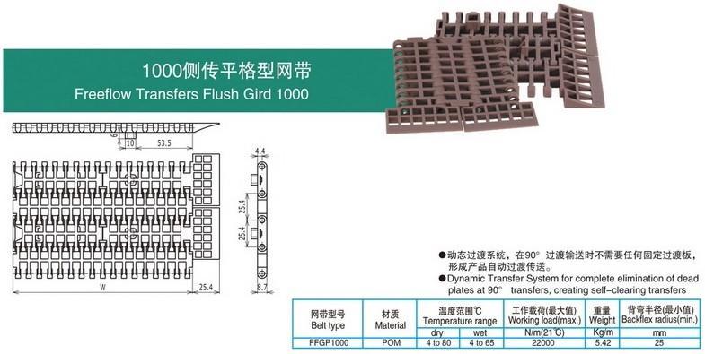 1000侧传平格型网带.jpg