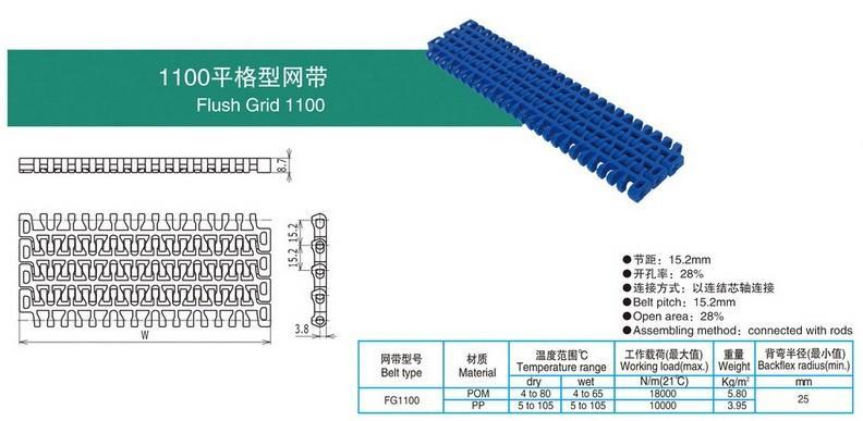 1100平格型网带.jpg