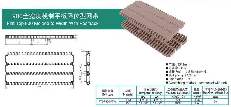 900全宽度模制平板限位型网带(193宽).jpg