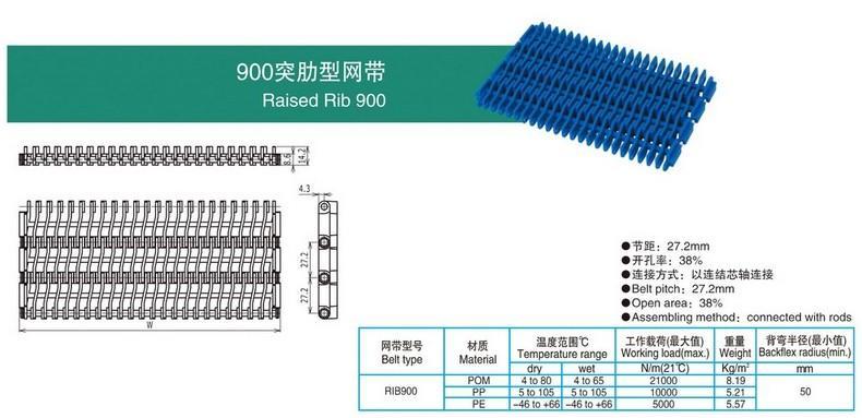 900突肋型网带.jpg