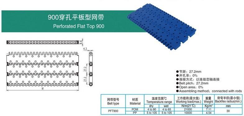 900穿孔平板型网带.jpg