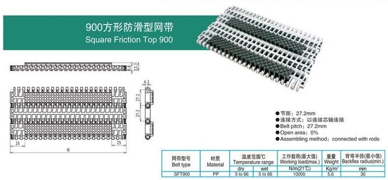900方形防滑型網帶.jpg