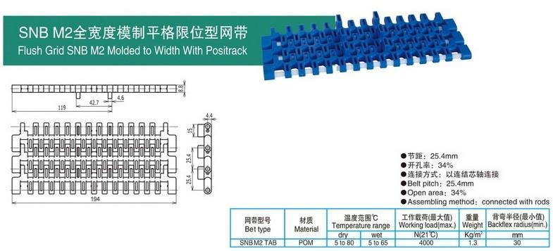 SNB M2全宽度模制平格限位型网带.jpg