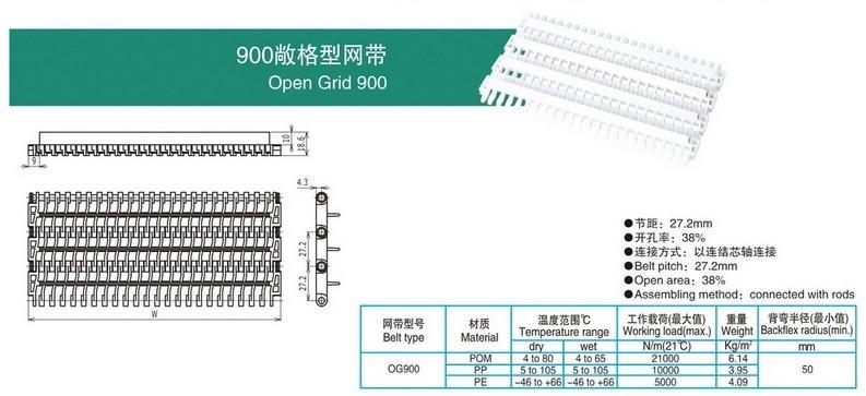 900敞格型网带.jpg