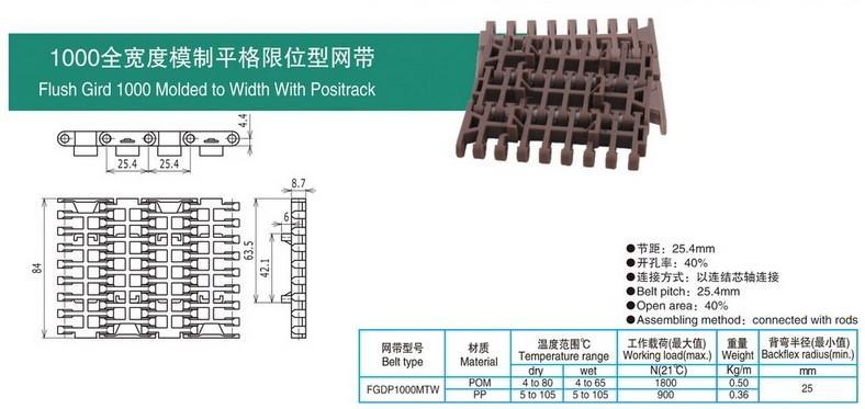 1000全宽度模制平格限位型网带(84宽).jpg