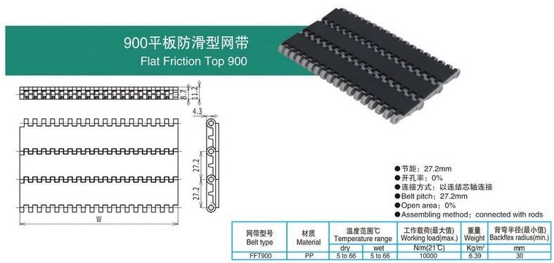 900平板防滑型网带.jpg