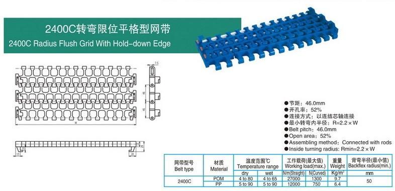 2400C转弯限位平格型网带.jpg