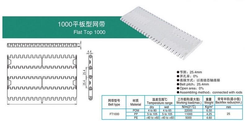 1000平板型网带.jpg