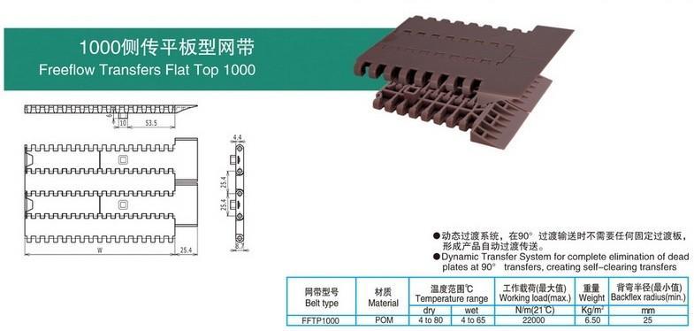 1000侧传平板型网带.jpg