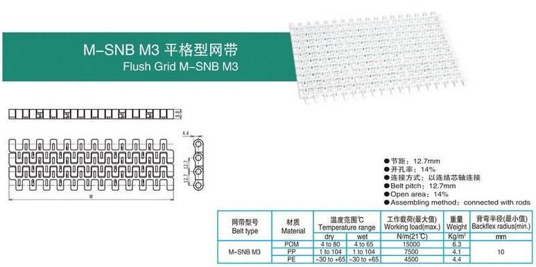 M-SNB M3 平格型網帶.jpg