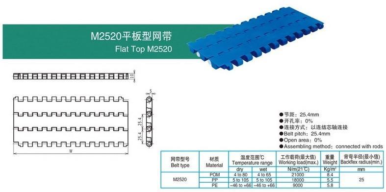 M2520平板型网带.jpg