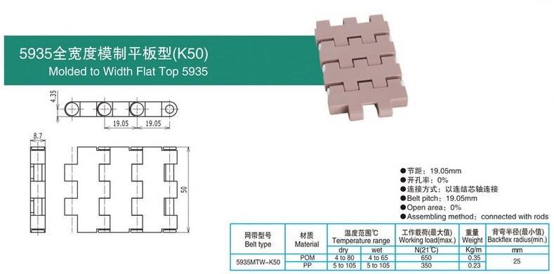 5935全宽度模制平板型(50宽).jpg