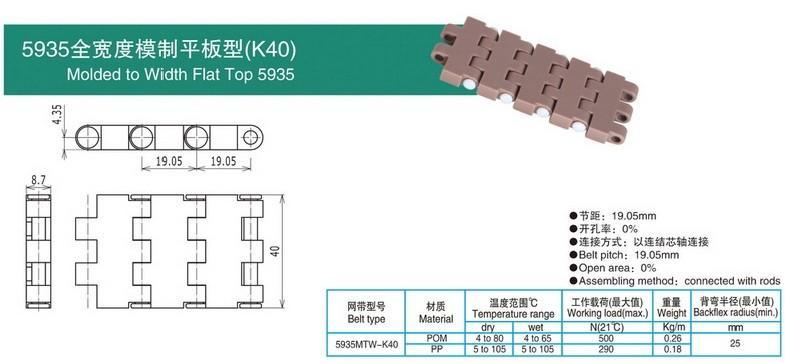5935全宽度模制平板型(40宽).jpg
