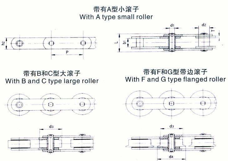 长节距米制输送链.jpg