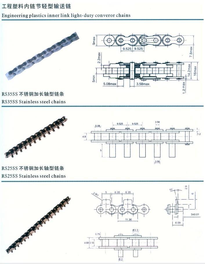 工程塑料内链节轻型输送链.jpg