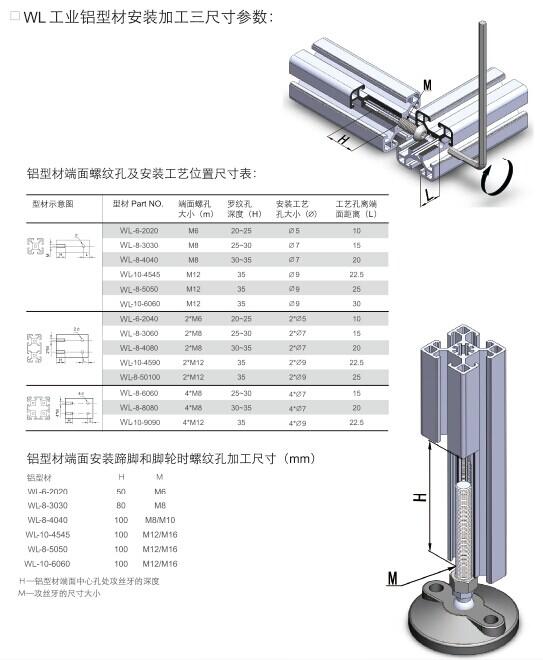工业铝型材加工三尺寸参数.jpg