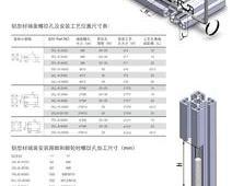 工业铝型材加工三尺寸参数