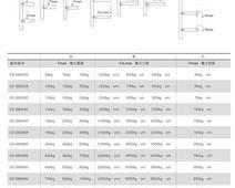 工业铝型材与配件直角连接时受力状态表