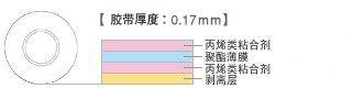 3M9495LE胶带