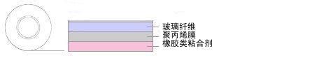 3M8915玻纤胶带
