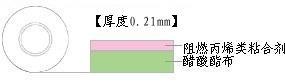 3M1554阻燃醋酸布