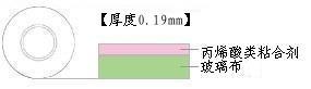 3M79FR高温胶带