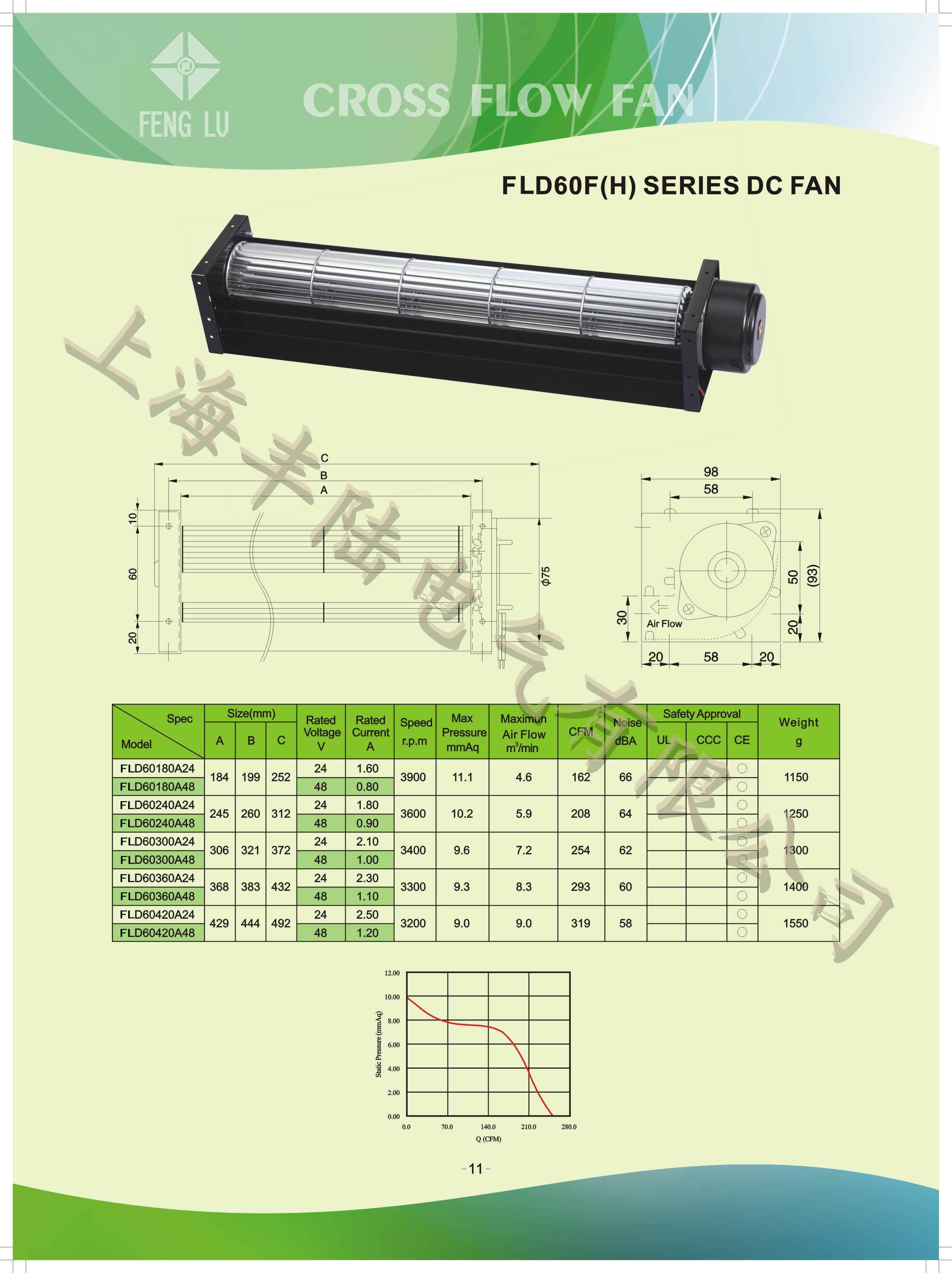特殊FLD60F(H) .jpg