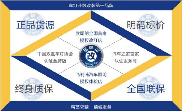 上海蓝精灵专业改灯HID大灯天使眼改装的实力与荣誉.jpg