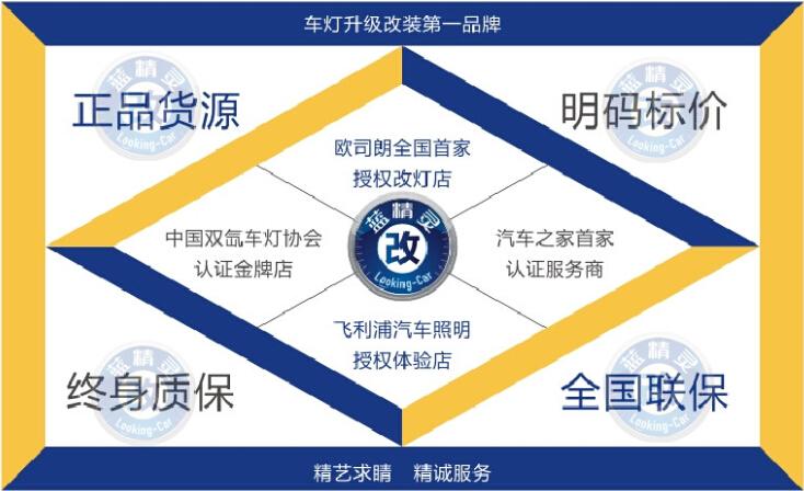 朗行改灯选择上海蓝精灵改灯HID大灯改装 (14).jpg