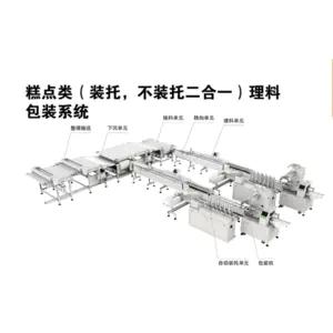 糕点类理料包装系统(2)_看图王.jpg