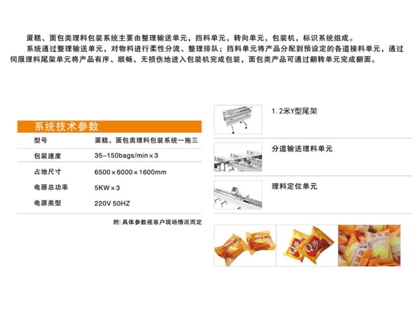 蛋糕面包类理料包装系统(2).png