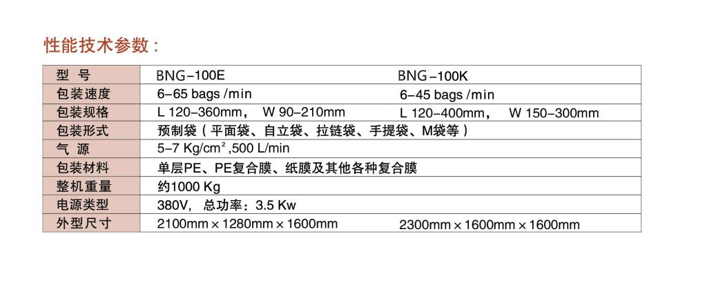 旋转给袋包装机BNG-100E100K(2).png