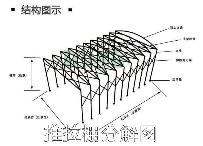 推拉棚结构.jpg