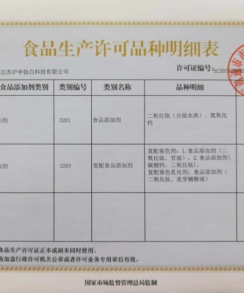 21-3-9变更地址描述-食品生产许可证明细