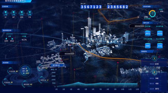 城市综合管理指挥中心平台