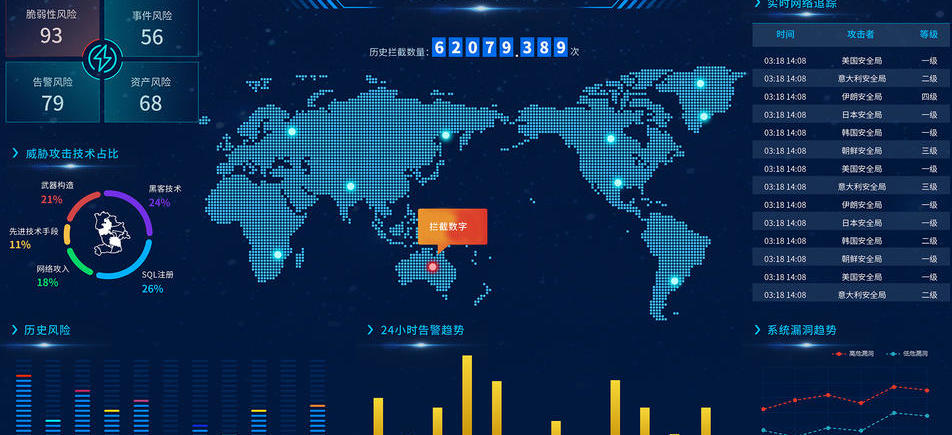 会场活动安保大数据管理平台