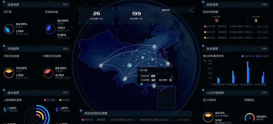 数字化生产运营管理智慧系统