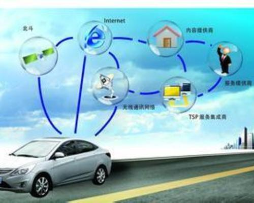 卫星导航与车联网